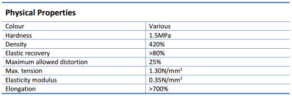 Soudal All Purpose Silicone - Soudal All Purpose Silicone 300ml