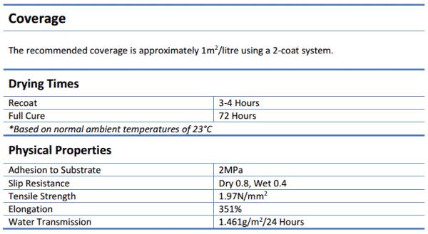 Deckgrip 4L or 10L - Deckgrip