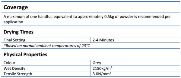 Gripset C-Plug 4kg or 15kg - Gripset C-Plug