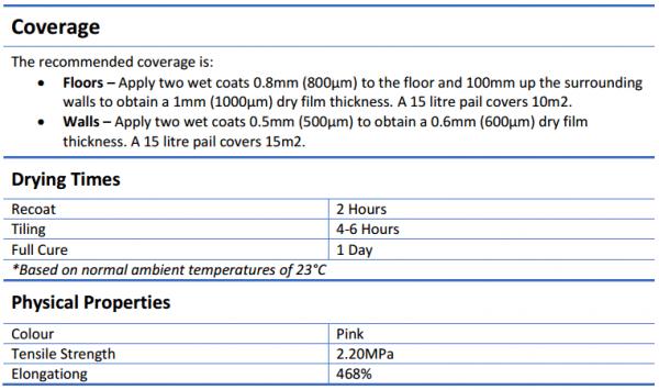 Hydrathane Polyurethane 4L or 15L - Hydrathane