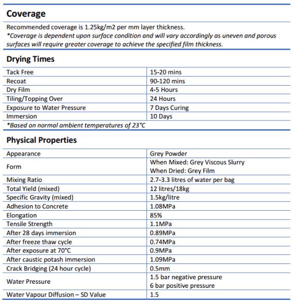 TWS RM60 15Kg - TWS RM60