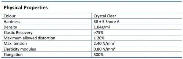T-Rex Power Crystal - T-Rex Power Crystal